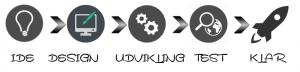 hjemmeside 2016 tegning